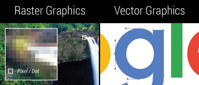Raster vs Vector Art Example